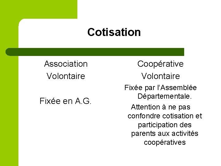 Cotisation Association Volontaire Fixée en A. G. Coopérative Volontaire Fixée par l'Assemblée Départementale. Attention