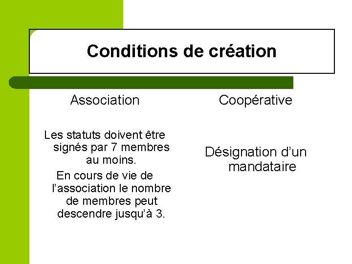 Conditions de création Association Les statuts doivent être signés par 7 membres au moins.