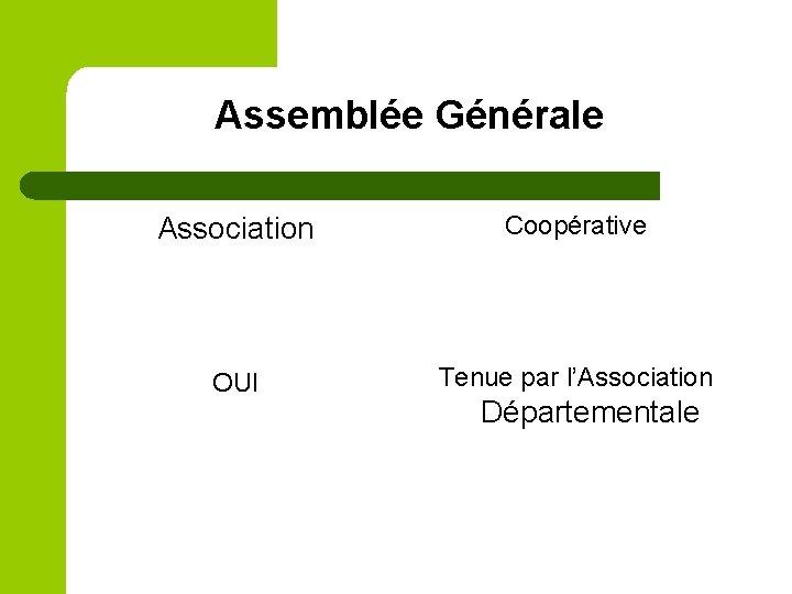 Assemblée Générale Association Coopérative OUI Tenue par l'Association Départementale