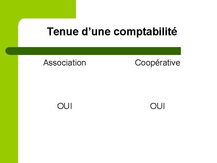 Tenue d'une comptabilité Association Coopérative OUI