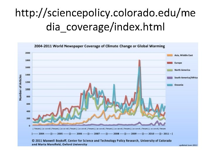http: //sciencepolicy. colorado. edu/me dia_coverage/index. html