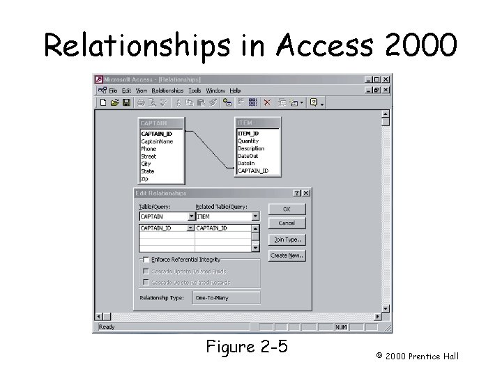 Relationships in Access 2000 Page 32 Figure 2 -5 © 2000 Prentice Hall