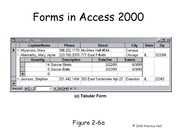 Forms in Access 2000 Page 34 Figure 2 -6 a © 2000 Prentice Hall