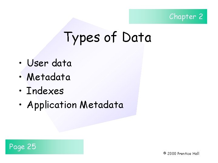 Chapter 2 Types of Data • • User data Metadata Indexes Application Metadata Page