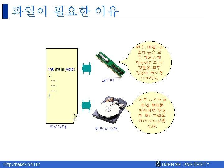 파일이 필요한 이유 Http: //netwk. hnu. kr HANNAM UNIVERSITY