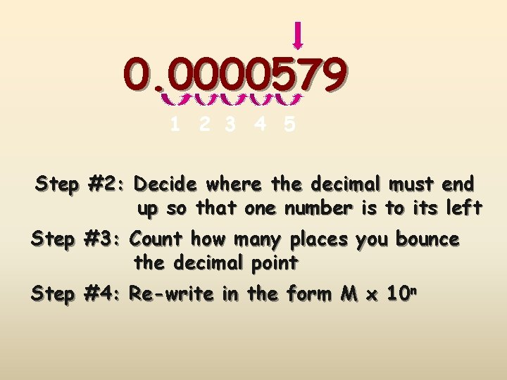 0. 0000579 1 2 3 4 5 Step #2: Decide where the decimal must