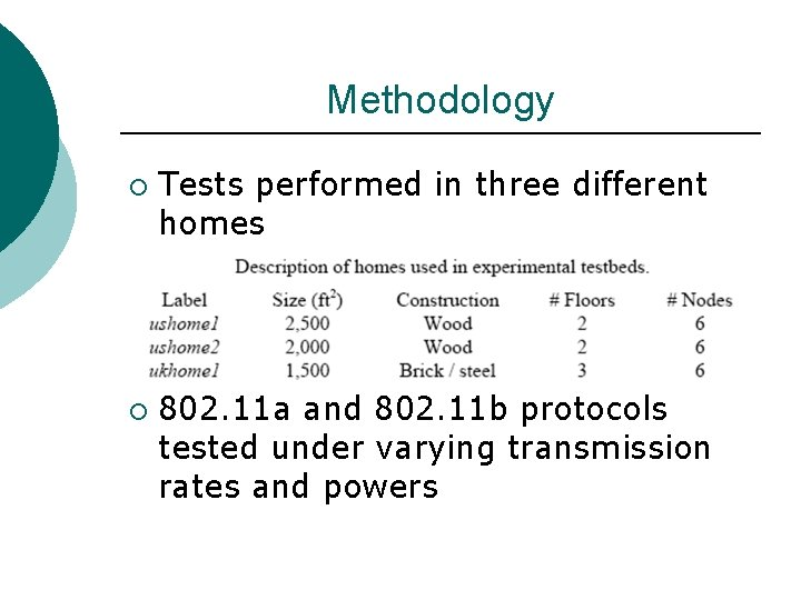 Methodology ¡ ¡ Tests performed in three different homes 802. 11 a and 802.
