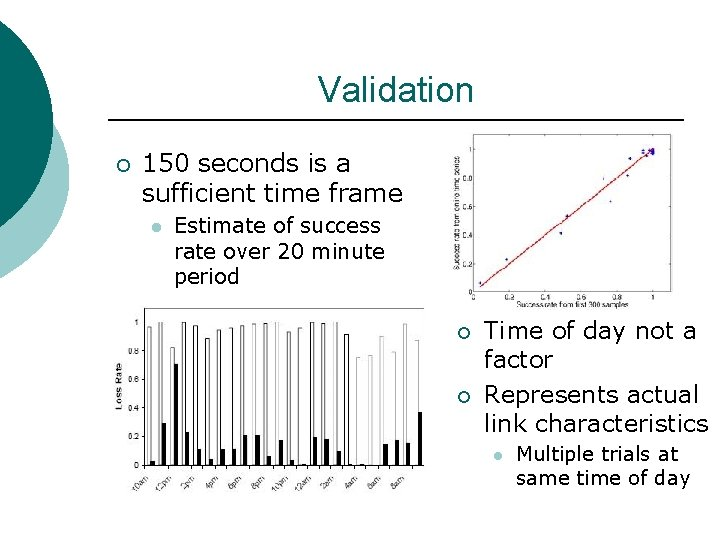 Validation ¡ 150 seconds is a sufficient time frame l Estimate of success rate
