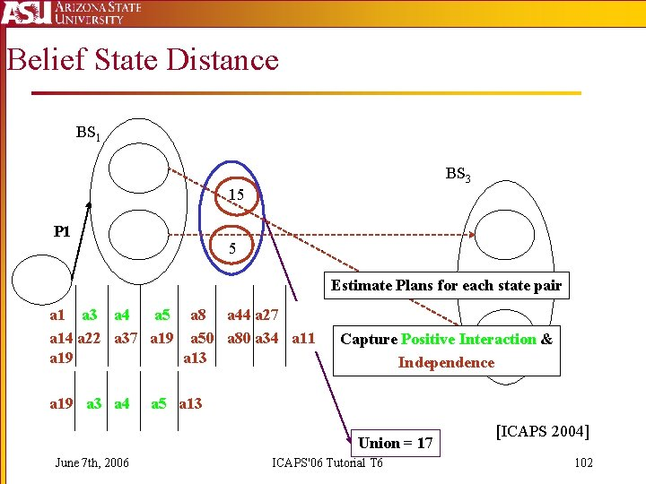 Belief State Distance BS 1 BS 3 15 P 1 5 Estimate Plans for