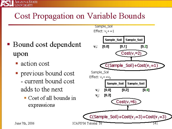 Cost Propagation on Variable Bounds Sample_Soil Effect: v 1+=1 § Bound cost dependent upon