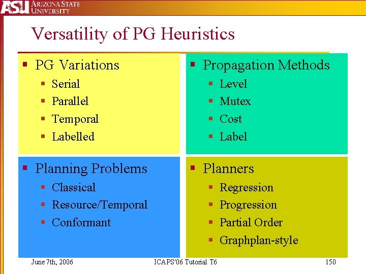 Versatility of PG Heuristics § PG Variations § § Serial Parallel Temporal Labelled §