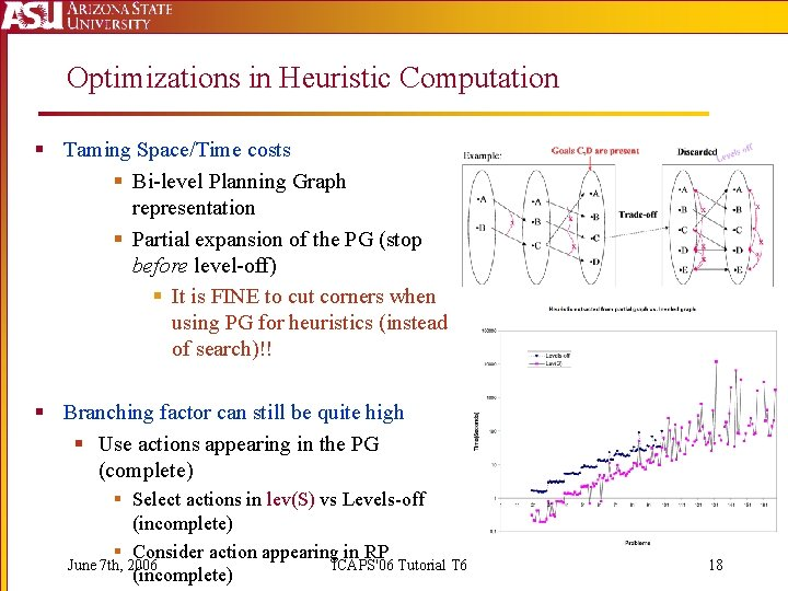 Optimizations in Heuristic Computation § Taming Space/Time costs § Bi-level Planning Graph representation §