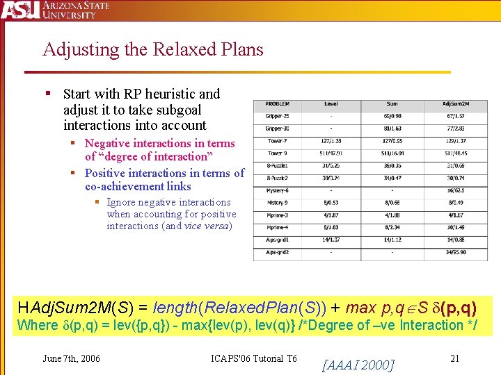 Adjusting the Relaxed Plans § Start with RP heuristic and adjust it to take