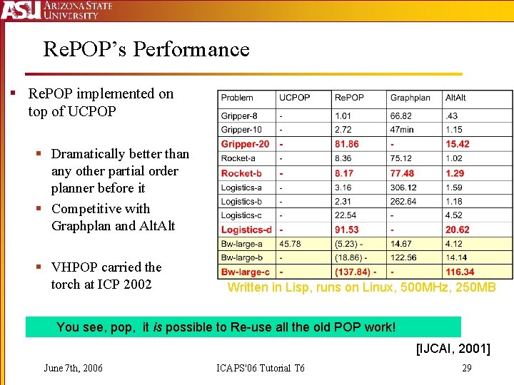 Re. POP's Performance § Re. POP implemented on top of UCPOP § Dramatically better