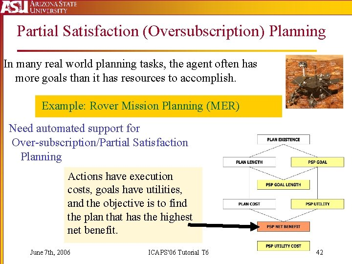 Partial Satisfaction (Oversubscription) Planning In many real world planning tasks, the agent often has