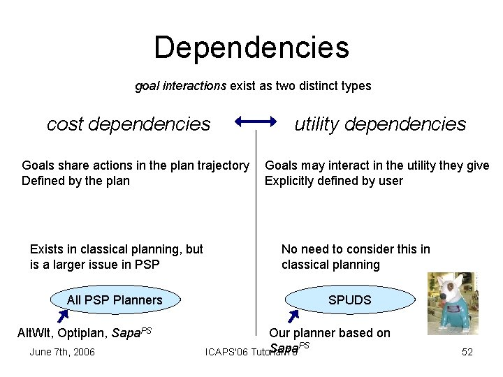 Dependencies goal interactions exist as two distinct types cost dependencies Goals share actions in
