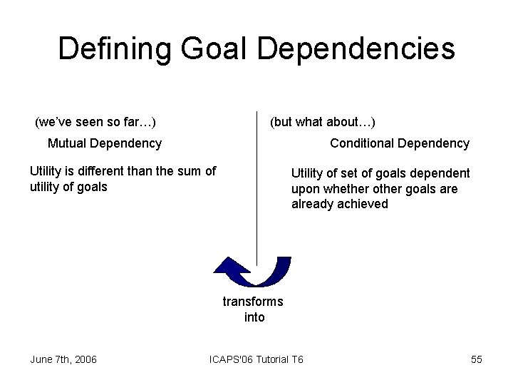 Defining Goal Dependencies (we've seen so far…) (but what about…) Mutual Dependency Conditional Dependency