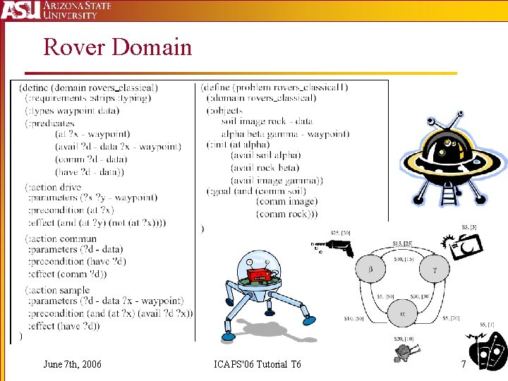 Rover Domain June 7 th, 2006 ICAPS'06 Tutorial T 6 7