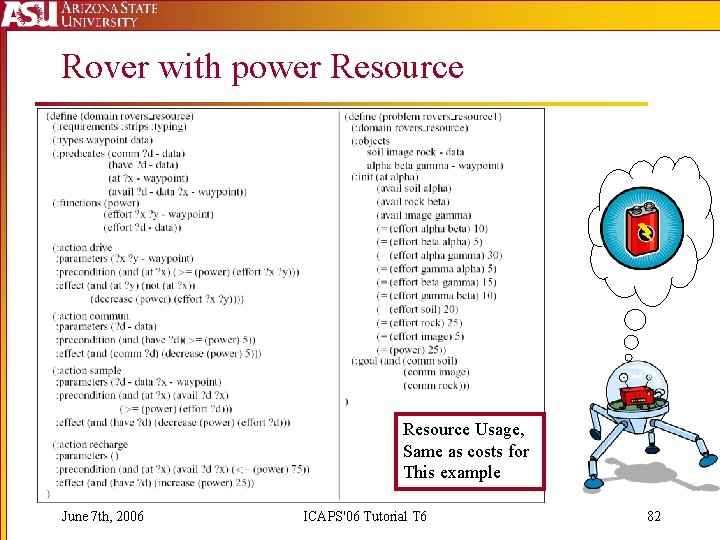 Rover with power Resource Usage, Same as costs for This example June 7 th,