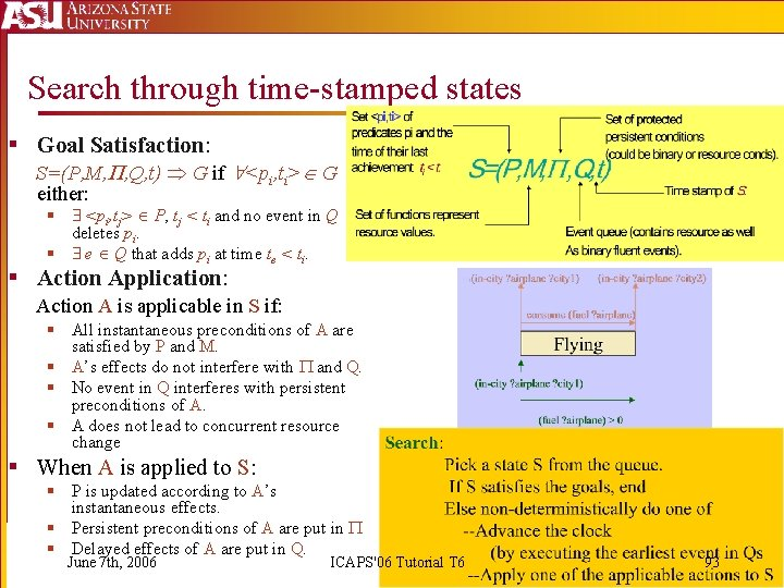 Search through time-stamped states § Goal Satisfaction: S=(P, M, , Q, t) G if