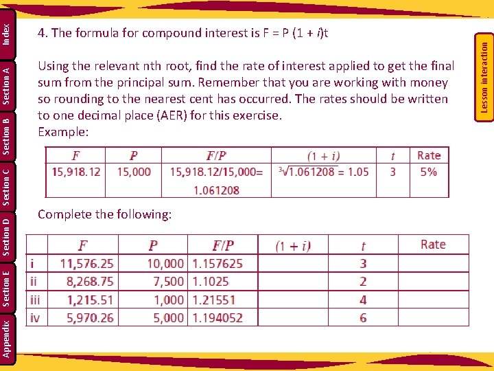 Section D Section E Appendix Complete the following: Lesson interaction Index Section A Using
