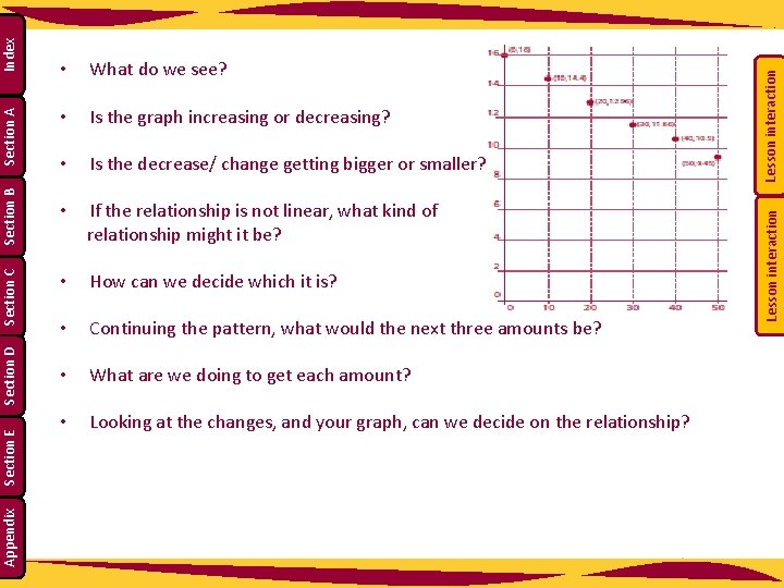• Is the graph increasing or decreasing? • Is the decrease/ change getting