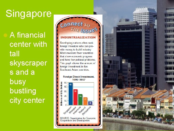 Singapore l. A financial center with tall skyscraper s and a busy bustling city