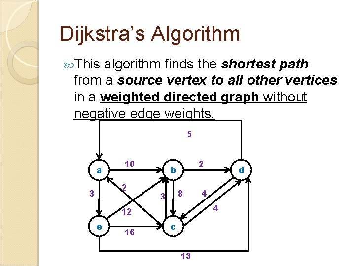 Dijkstra's Algorithm This algorithm finds the shortest path from a source vertex to all