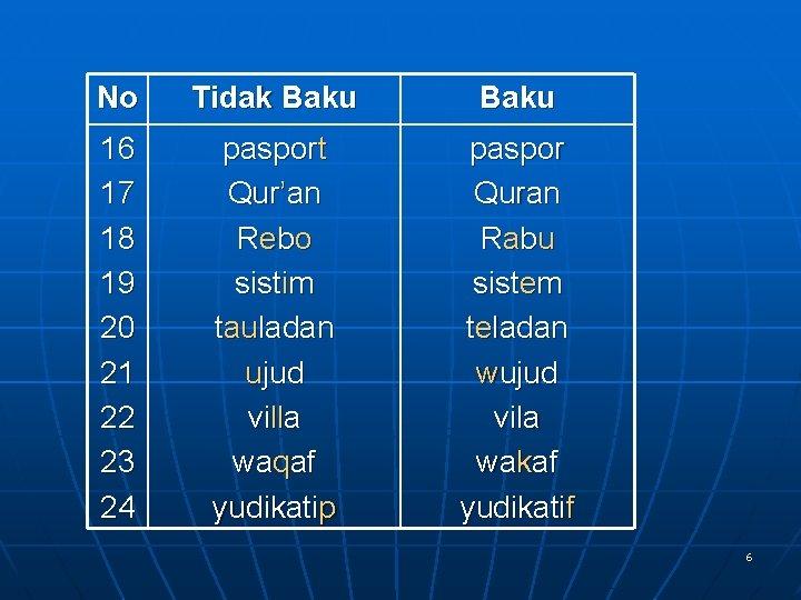 No Tidak Baku 16 17 18 19 20 21 22 23 24 pasport Qur'an