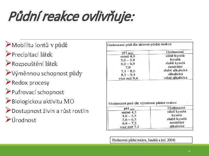 Půdní reakce ovlivňuje: ØMobilitu iontů v půdě ØPrecipitaci látek ØRozpouštění látek ØVýměnnou schopnost půdy