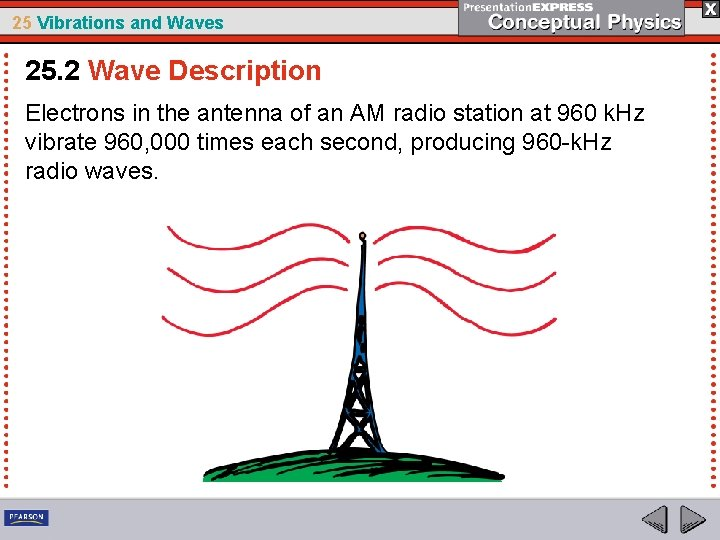 25 Vibrations and Waves 25. 2 Wave Description Electrons in the antenna of an