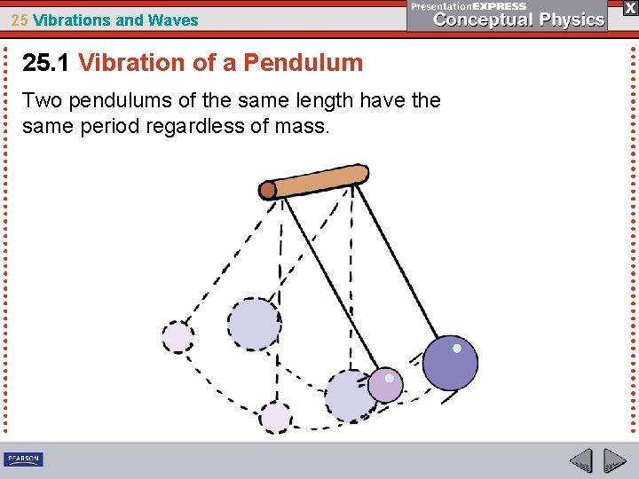 25 Vibrations and Waves 25. 1 Vibration of a Pendulum Two pendulums of the