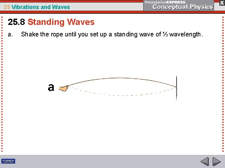 25 Vibrations and Waves 25. 8 Standing Waves a. Shake the rope until you