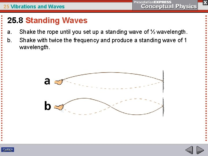 25 Vibrations and Waves 25. 8 Standing Waves a. b. Shake the rope until