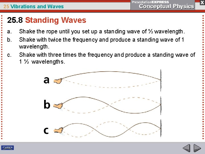 25 Vibrations and Waves 25. 8 Standing Waves a. b. c. Shake the rope