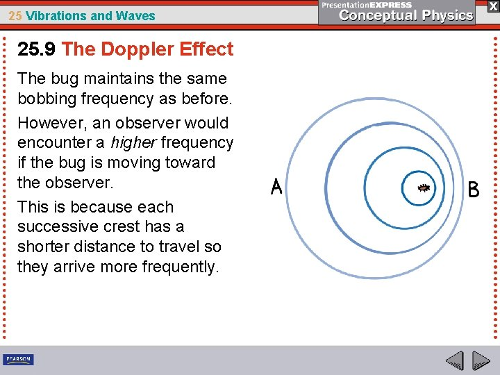 25 Vibrations and Waves 25. 9 The Doppler Effect The bug maintains the same