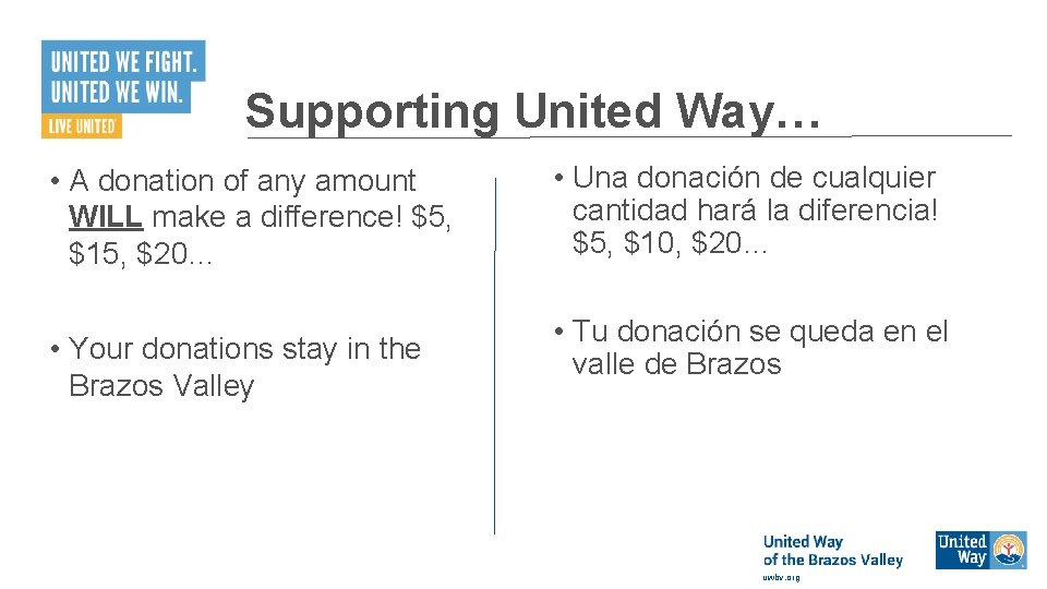 Supporting United Way… • A donation of any amount WILL make a difference! $5,