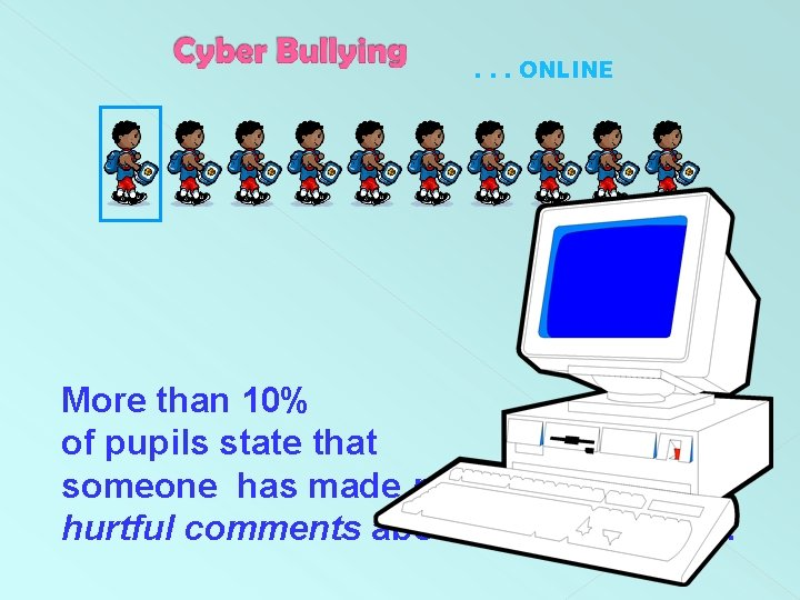 . . . ONLINE More than 10% of pupils state that someone has made