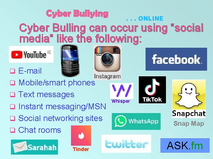 """. . . ONLINE Cyber Bulling can occur using """"social media"""" like the following:"""