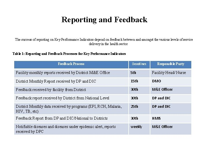 Reporting and Feedback The success of reporting on Key Performance Indicators depend on feedback