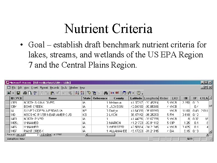 Nutrient Criteria • Goal – establish draft benchmark nutrient criteria for lakes, streams, and
