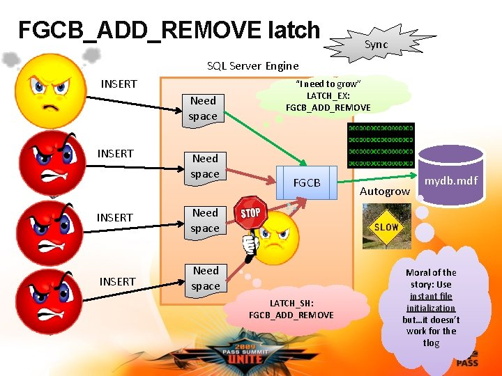 """FGCB_ADD_REMOVE latch Sync SQL Server Engine INSERT Need space """"I need to grow"""" LATCH_EX:"""