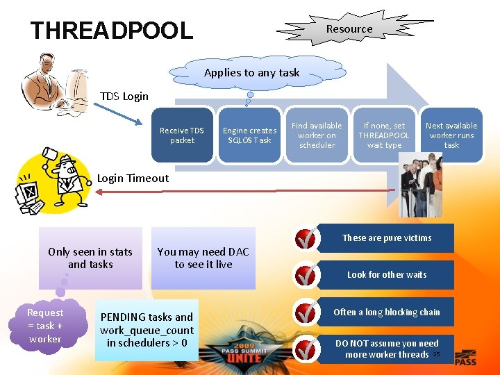 THREADPOOL Resource Applies to any task TDS Login Receive TDS packet Engine creates SQLOS