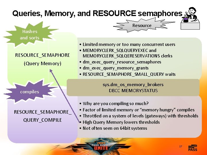 Queries, Memory, and RESOURCE semaphores Hashes and sorts RESOURCE_SEMAPHORE (Query Memory) compiles RESOURCE_SEMAPHORE_ QUERY_COMPILE