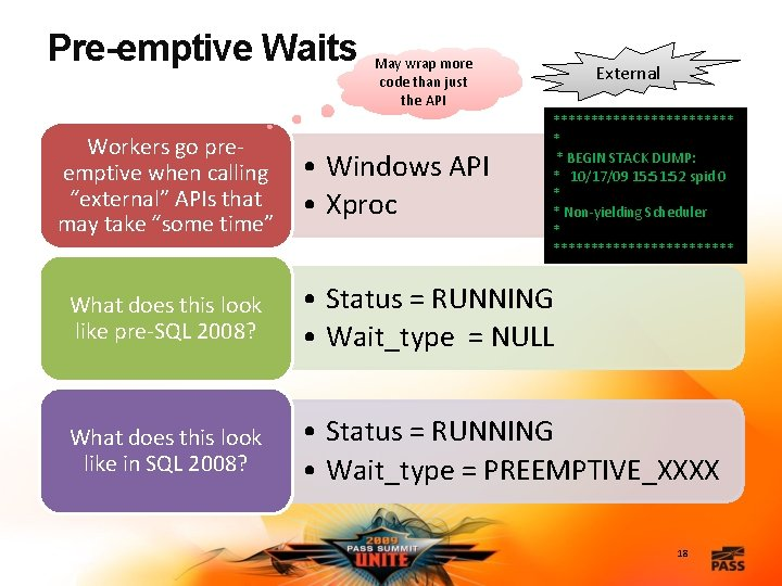 """Pre-emptive Waits Workers go preemptive when calling """"external"""" APIs that may take """"some time"""""""