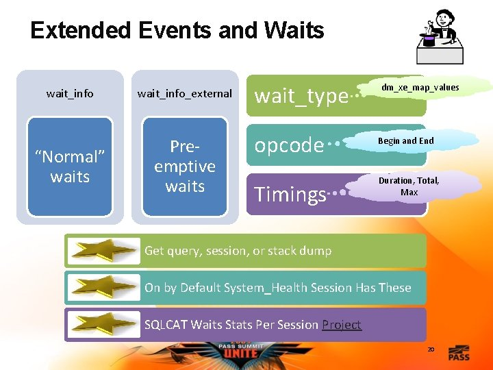 """Extended Events and Waits wait_info_external """"Normal"""" waits Preemptive waits wait_type opcode Timings dm_xe_map_values Begin"""