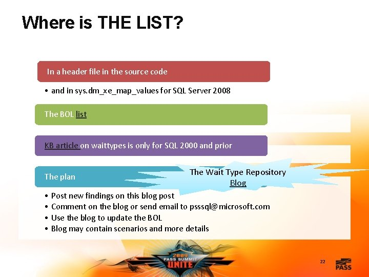 Where is THE LIST? In a header file in the source code • and