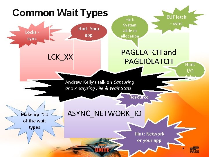 Common Wait Types Hint: Your app Locks - sync LCK_XX Hint: System table or