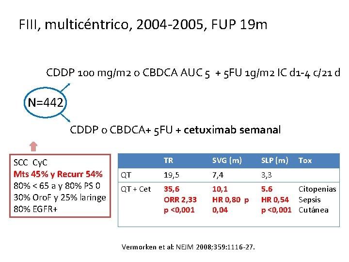 FIII, multicéntrico, 2004 -2005, FUP 19 m CDDP 100 mg/m 2 o CBDCA AUC