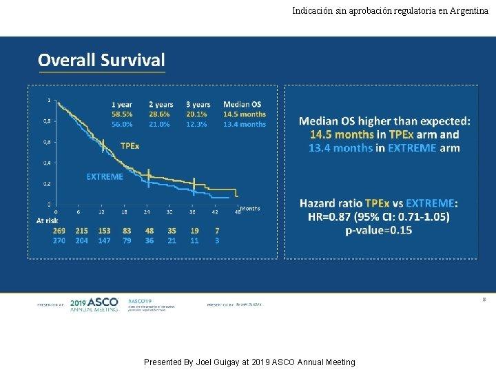 Indicación sin aprobación regulatoria en Argentina Overall Survival Presented By Joel Guigay at 2019